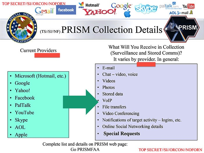 "NSA calls these ""providers"""
